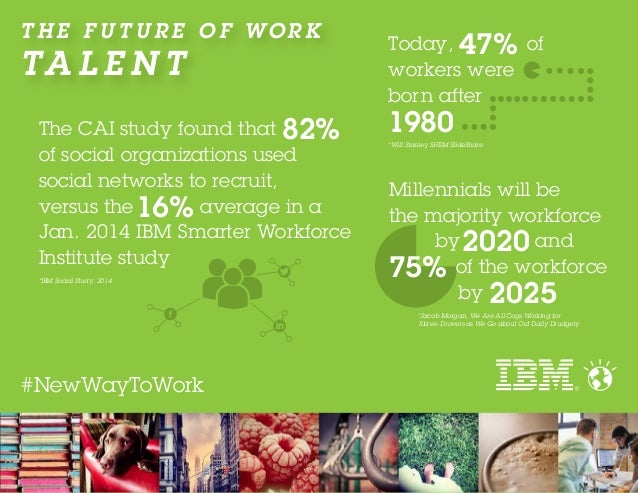 T H E F U T U R E O F W O R K TA L E N T #NewWayToWork The CAI study found that 82% of social organizations used social ne...