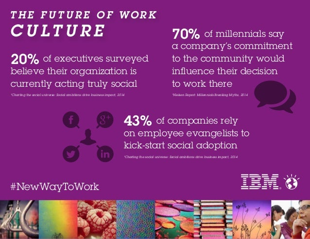 T H E F U T U R E O F W O R K C U LT U R E #NewWayToWork 70% of millennials say a company's commitment to the community wo...