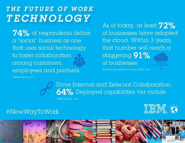 """T H E F U T U R E O F W O R K T ECH NOLOGY #NewWayToWork 74% of respondents define a """"social"""" business as one that uses so..."""