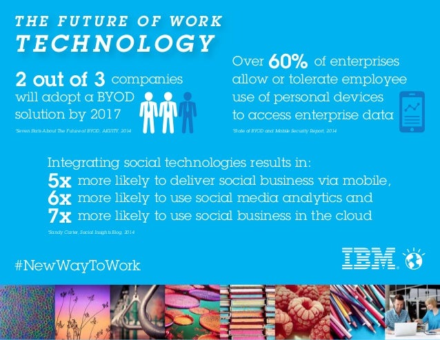 T H E F U T U R E O F W O R K T ECH NOLOGY #NewWayToWork Integrating social technologies results in: 5x more likely to del...