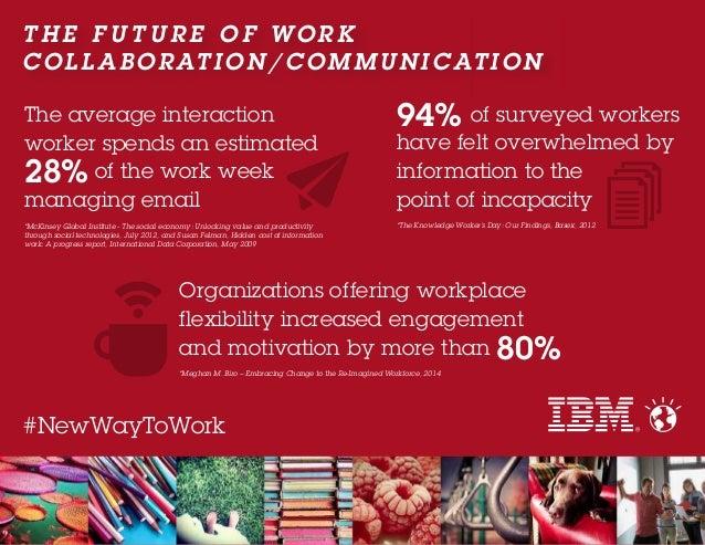 T H E F U T U R E O F W O R K COLLABORATION/ C O M M U NI C ATION #NewWayToWork Organizations offering workplace flexibili...