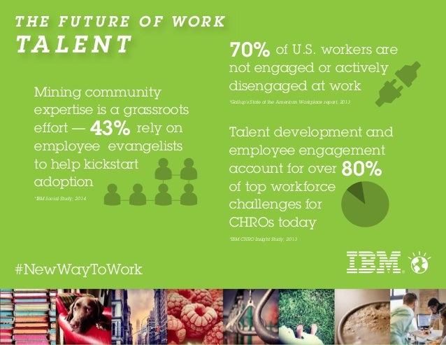 T H E F U T U R E O F W O R K TA L E N T #NewWayToWork Mining community expertise is a grassroots effort — 43% rely on emp...