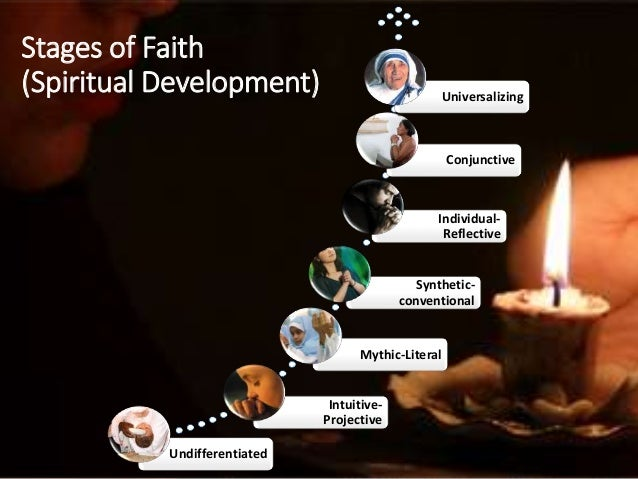 Critical review, response and application of reading based on Fowler's theory on stages of faith