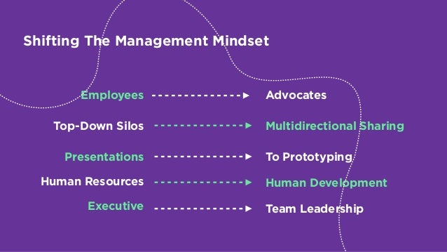 Shifting The Management Mindset Employees To Prototyping Team Leadership Human Development Top-Down Silos Advocates Multid...