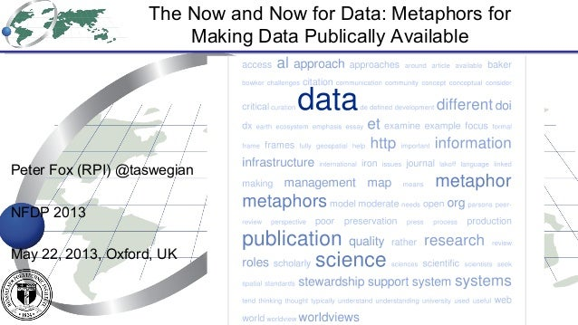 Peter Fox (RPI) @taswegian NFDP 2013 May 22, 2013, Oxford, UK The Now and Now for Data: Metaphors for Making Data Publical...