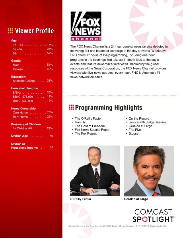 Source: Simmons OneView Summer 2012 NCS Adult 12-month survey, 8/1/11-8/31/12. Base: Adults 18+; The FOX News Channel is a...