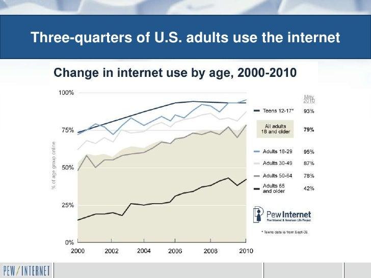 Fox peer to peer healthcare august 2011 Slide 3