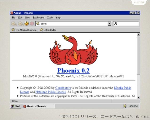 2002.10.14 リリース、コードネームは Lucia / 10.19 には 0.4 (Oceano)リリース