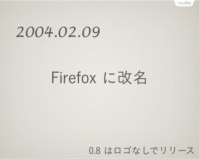 Firefox = Lessor Panda http://www.flickr.com/photos/24256658@N06/6103453124/
