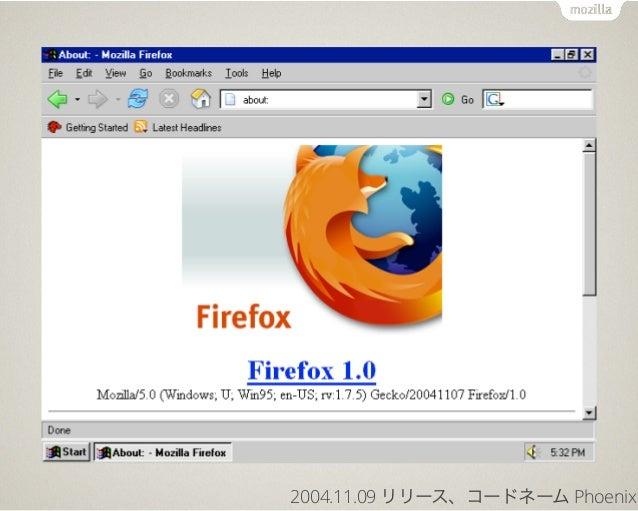 Firefox 2 リリース フィッシング詐欺サイトの検出に対応 JavaScript では分割代入、ブロックスコープ、配列内包表記 イテレータ&ジェネレータに対応 (最近 ECMA Script6th に) 2006.10.24