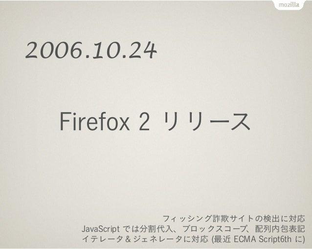 Firefox 3 リリース EVSSL、プラグインブロックリストに対応 Google の協力の下 Safe Browsing を実装 2008.06.17