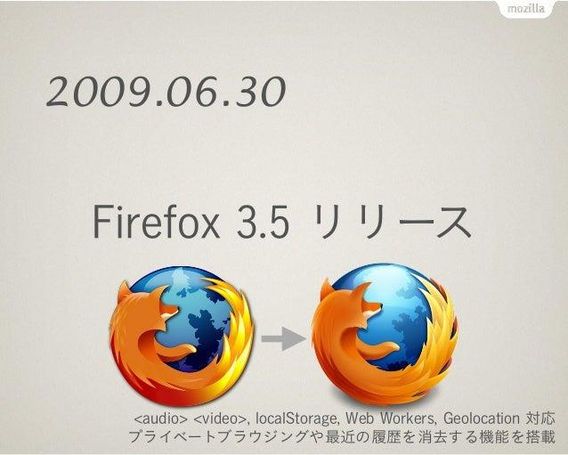 Firefox 4 リリース WebGL, SVG Animation, Web Socket, Indexed DB, CSP, DNT などを導入 2011.03.22