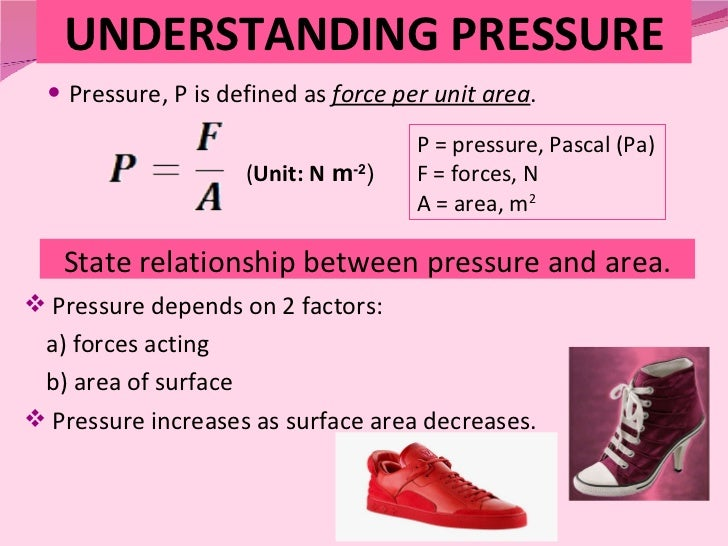 force area and pressure relationship