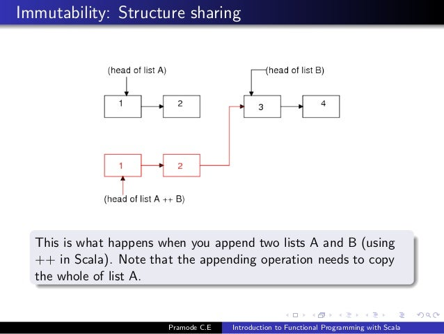 introduction-to-functional-programming-with-scala-45-638.jpg?cb=1361828702