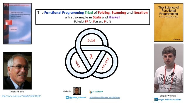 fold λ The Func%onal Programming Triad of Folding, Scanning and Itera%on a first example in Scala and Haskell Polyglot FP f...