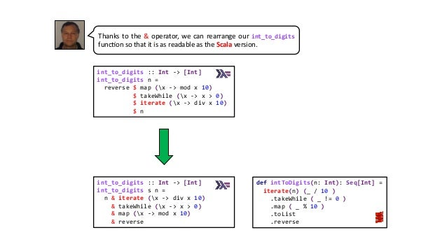 int_to_digits :: Int -> [Int] int_to_digits n = reverse $ map (x -> mod x 10) $ takeWhile (x -> x > 0) $ iterate (x -> div...