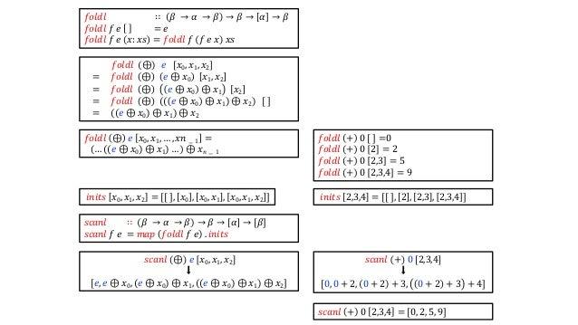 𝑖𝑛𝑖𝑡𝑠 2,3,4 = [[ ], 2 , 2,3 , 2,3,4 ] 𝑠𝑐𝑎𝑛𝑙 + 0 2,3,4 = [0, 2, 5, 9] 𝑓𝑜𝑙𝑑𝑙 + 0 [ ] =0 𝑓𝑜𝑙𝑑𝑙 + 0 2 = 2 𝑓𝑜𝑙𝑑𝑙 + 0 2,3 = 5 𝑓𝑜...