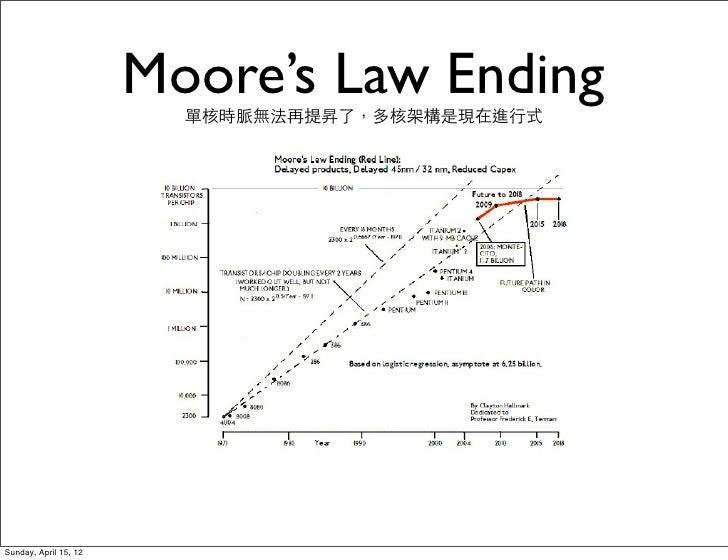 Moore's Law Ending                         單核時脈無法再提昇了,多核架構是現在進行式Sunday, April 15, 12