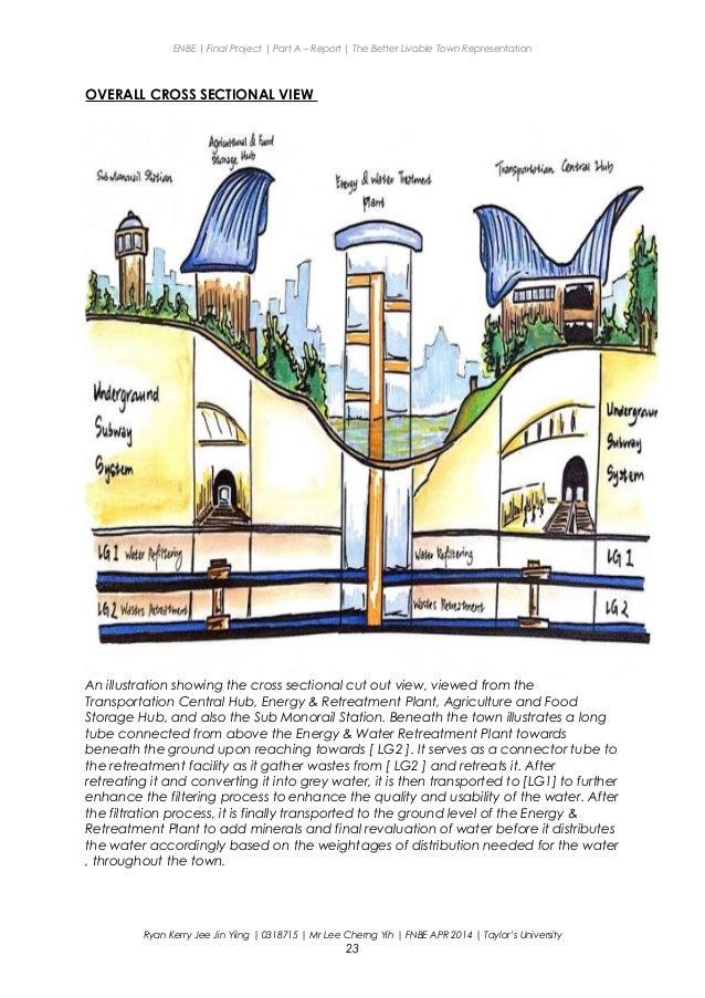 Hcr 220 final project part 2