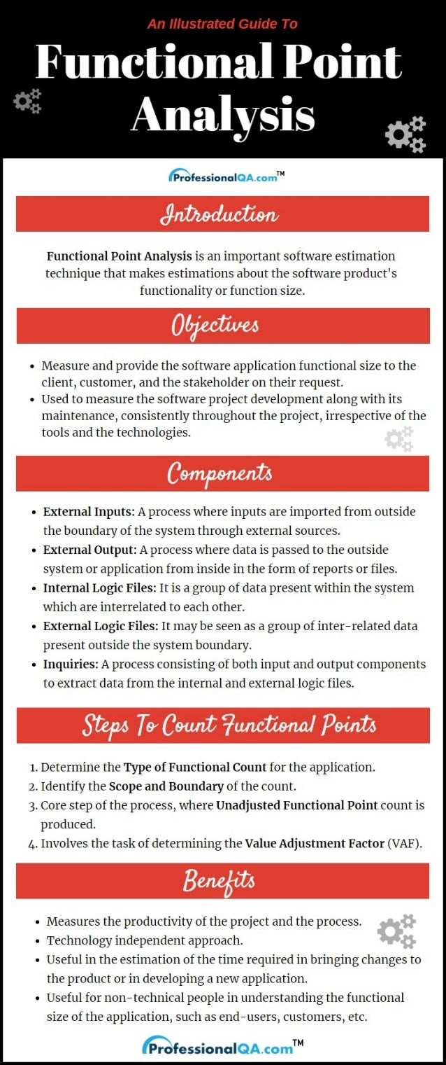 Functional Point Analysis