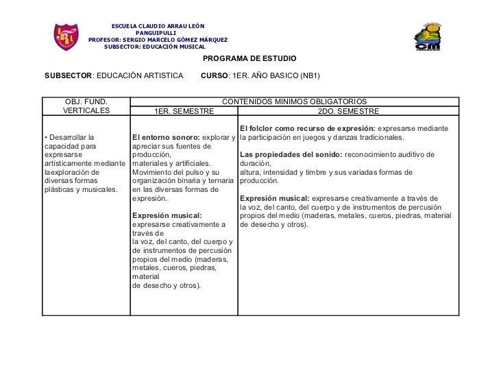ESCUELA CLAUDIO ARRAU LEÓN                          PANGUIPULLI             PROFESOR: SERGIO MARCELO GÓMEZ MÁRQUEZ        ...