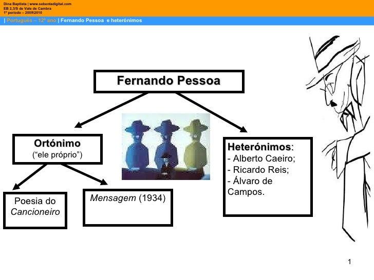 |  Português – 12º ano  | Fernando Pessoa  e heterónimos Dina Baptista | www.sebentadigital.com EB 2,3/S de Vale de Cambra...