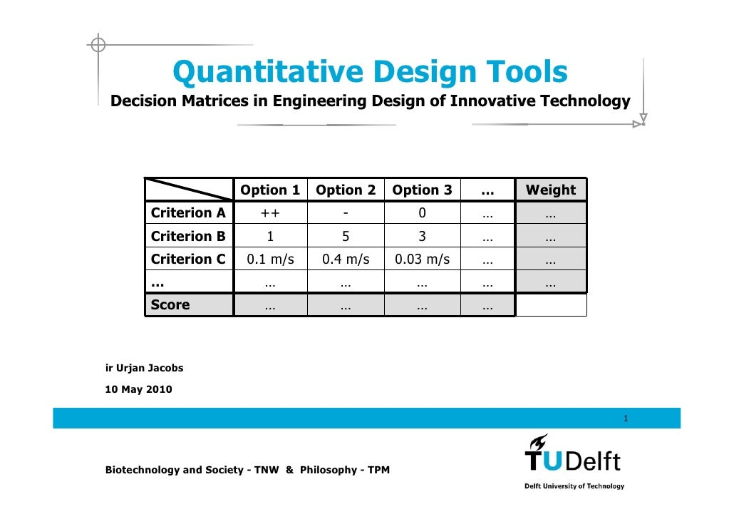 quantitative design Advantages quantitative research design is an excellent way of finalizing results and proving or disproving a hypothesis the structure has not changed for centuries, so is standard across many scientific fields and disciplines.
