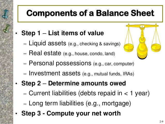 Chapter 2 – Components of Balance Sheet