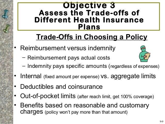 Chapter 9 Understanding Health Insurance | Health ...