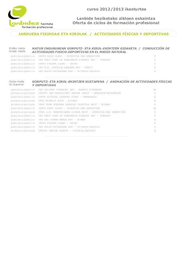 curso 2012/2013 ikasturtea                                            Lanbide heziketako zikloen eskaintza                ...
