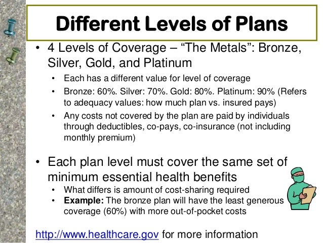 Personal finance course health insurance slides with aca info - Minimum essential coverage plan design ...