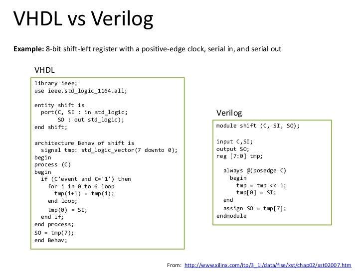 32 bit alu vhdl code for serial adder