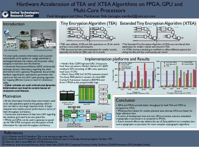Hardware Acceleration of TEA and XTEA Algorithms on FPGA, GPU and                                                        M...