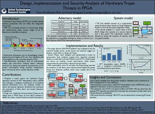 Design, Implementation and Security Analysis of Hardware Trojan   Threats in FPGA Devu Manikantan Shila andVivekVenugopal...