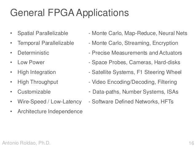 application of fpgaको लागि तस्बिर परिणाम
