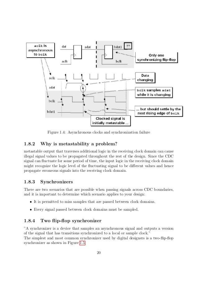 FPGA Coding Guidelines