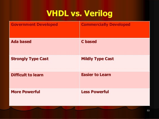 fpga vhdl The syntax in this handbook describes vhdl'93 at pages 70-73 the main differences between vhdl'87 and vhdl'93 are explained the backus-naur-format.