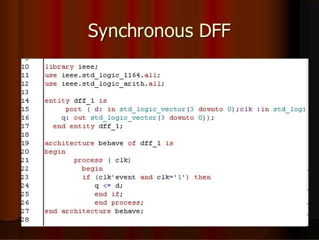 FPGA computing with Debian and derivatives