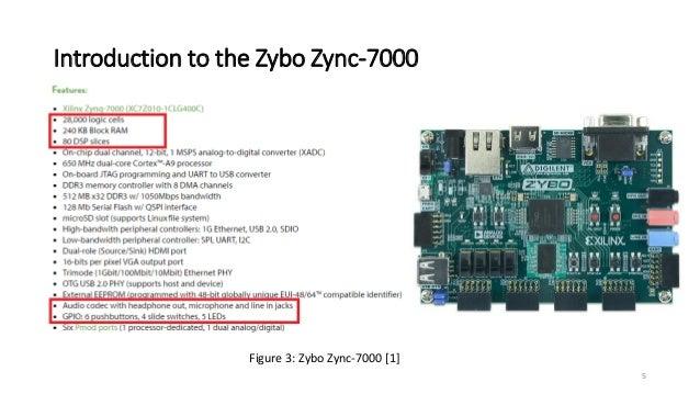 FPGA implementation of an Adaptive Noise Canceller (ANC)