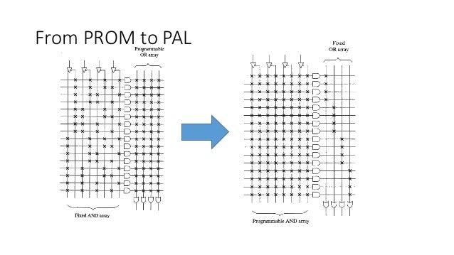 FPGA workshop