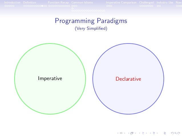 common declarative programming paradigms A declarative programming paradigm and the development of knowledge mining using common languages such the power of declarative programming has paid of as.
