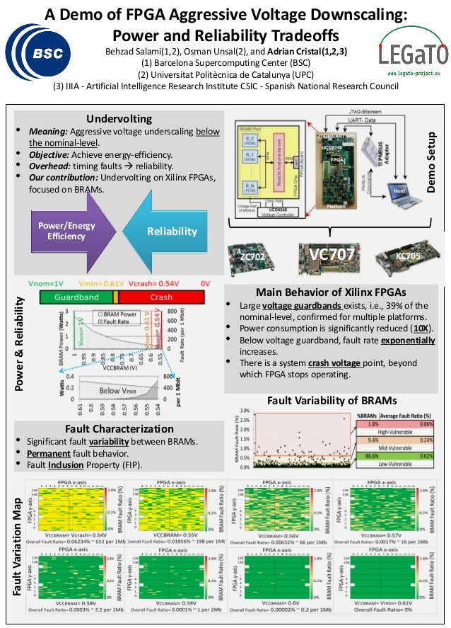 A Demo of FPGA Aggressive Voltage Downscaling: Power and Reliability Tradeoffs Behzad Salami(1,2), Osman Unsal(2), and Adr...