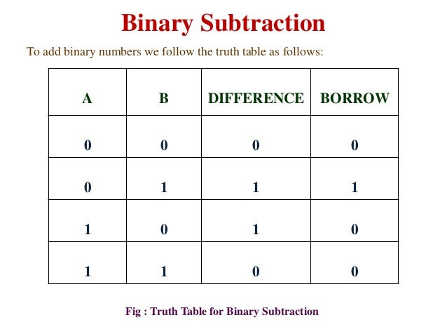 How to trade options in sharekhan app binary options
