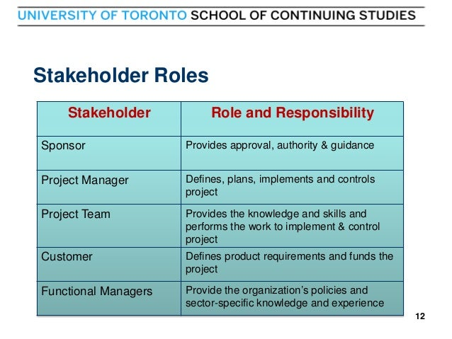 The Responsibilities of a Supplier Quality Department