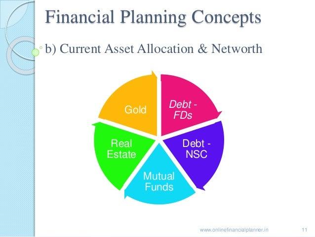 ppt on financial planning  blog    relakhs com