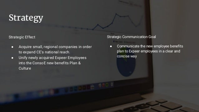Consolidate Electrics Human Resources Communications Plan Submitted By Felicia Pratt 2