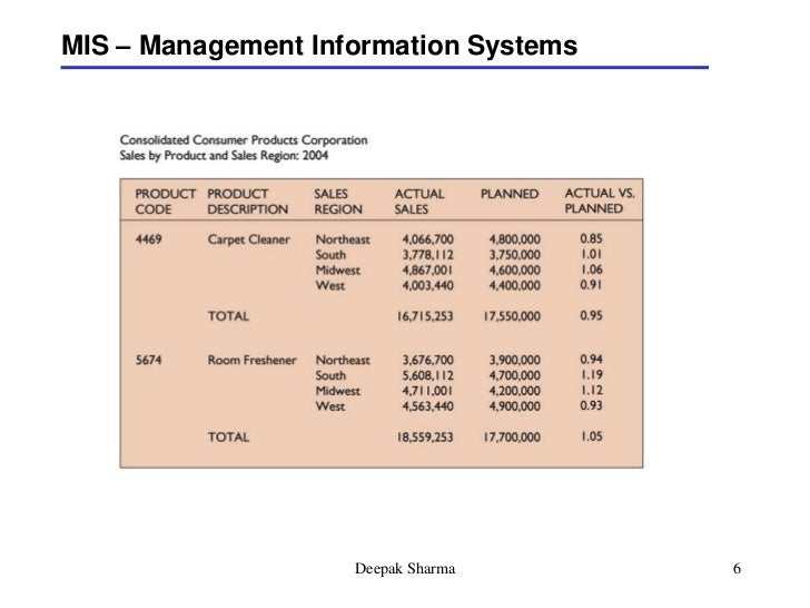 difference between mis and data processing system Help with understanding the differences between data and information on a computer with examples on both data and information.