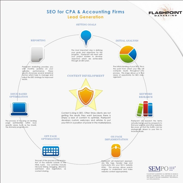 SEO for CPA & Accounting Firms                                                                          Lead Generation   ...