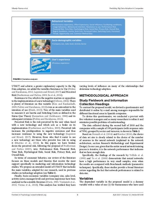 Villarejo-Ramos et al. Predicting Big Data Adoption in Companies FIGURE 2 | Variables analyzed. UTAUT and achieve a greate...