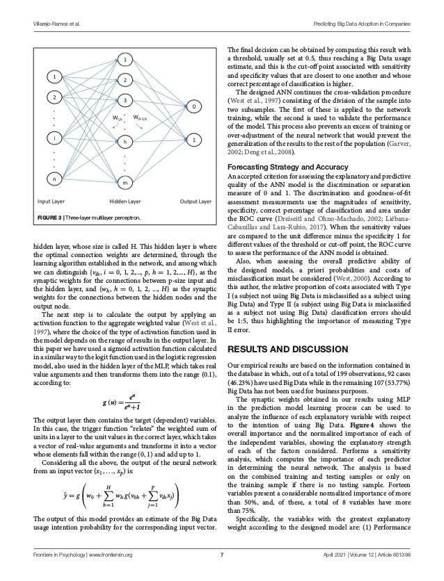 Villarejo-Ramos et al. Predicting Big Data Adoption in Companies FIGURE 3 | Three-layer multilayer perceptron. hidden laye...